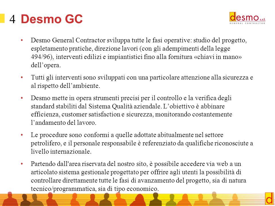 Desmo GC