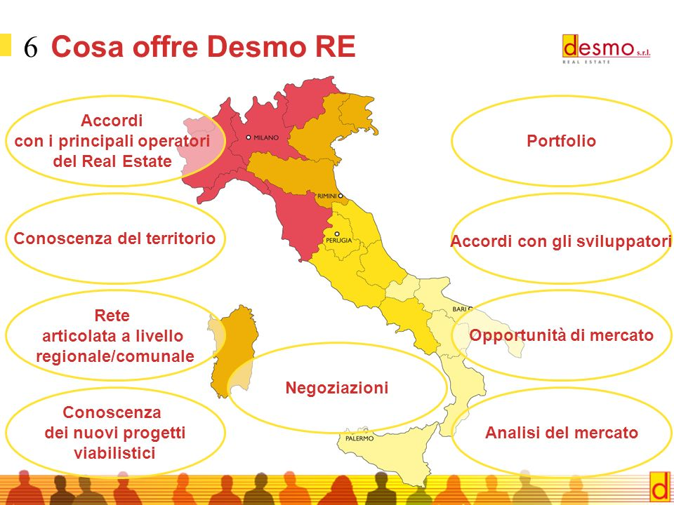 Cosa offre Desmo RE Accordi con i principali operatori del Real Estate