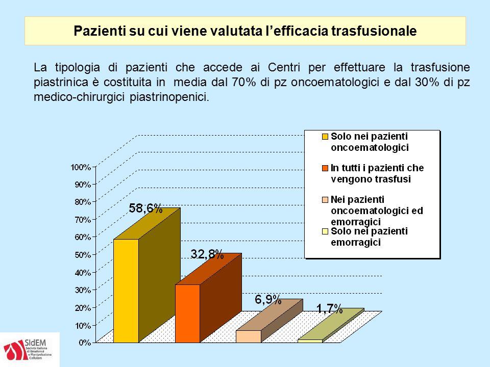 Pazienti su cui viene valutata l'efficacia trasfusionale