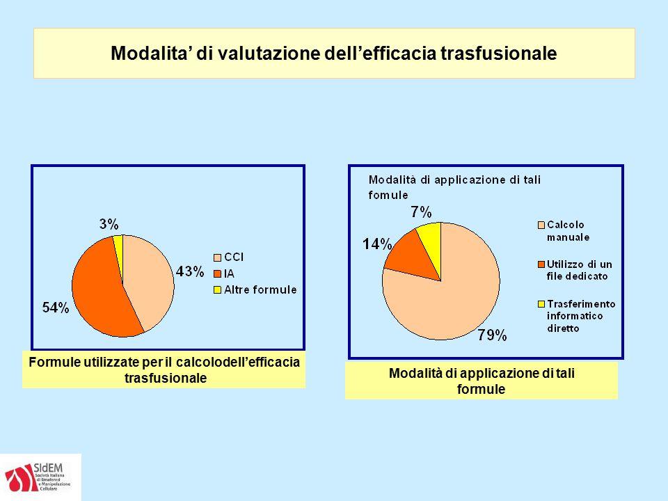 Modalita' di valutazione dell'efficacia trasfusionale