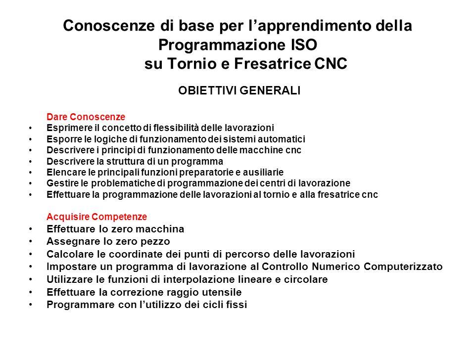 Conoscenze di base per l'apprendimento della Programmazione ISO su Tornio e Fresatrice CNC