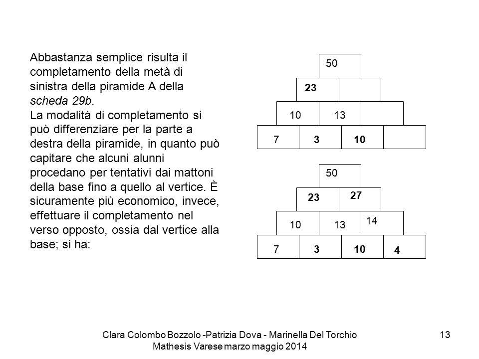 Abbastanza semplice risulta il completamento della metà di sinistra della piramide A della scheda 29b.