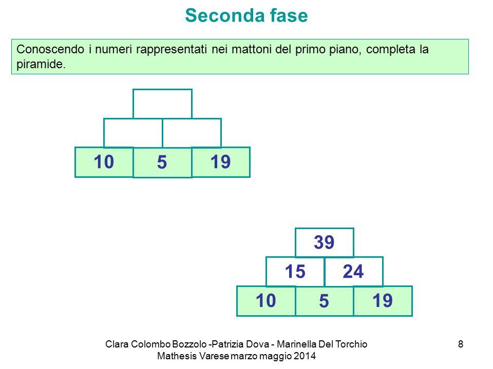 Seconda fase Conoscendo i numeri rappresentati nei mattoni del primo piano, completa la piramide. 10.