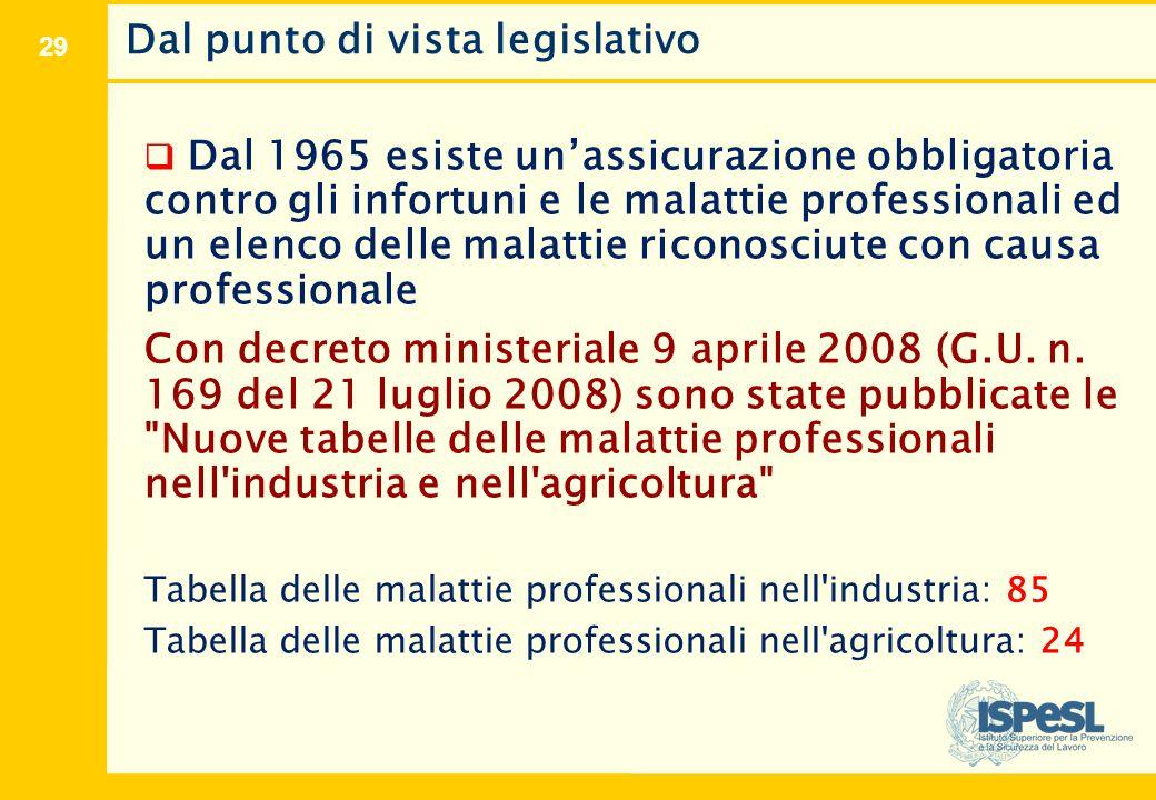 Tabella delle MP nell'agricoltura - esempio