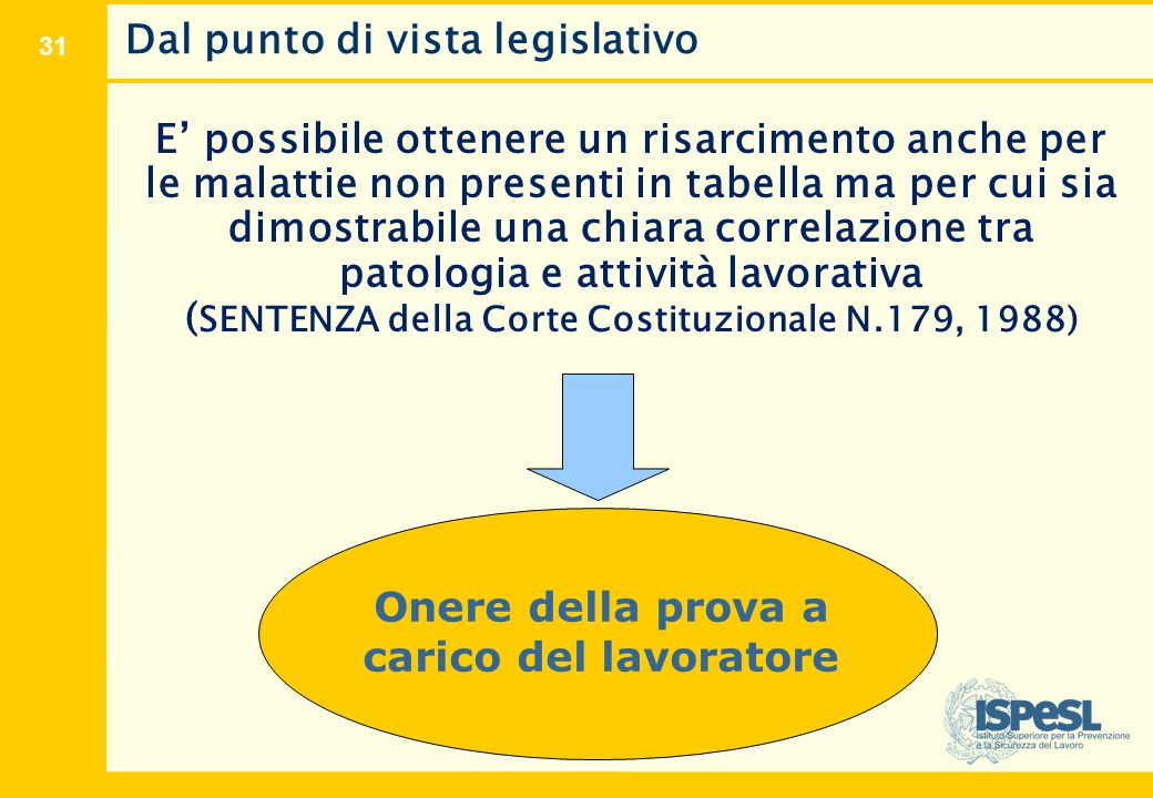 Dal punto di vista legislativo
