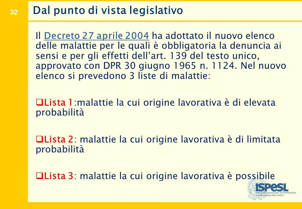 Malattie professionali manifestatesi nel periodo 2001-2005 e denunciate all'INAIL