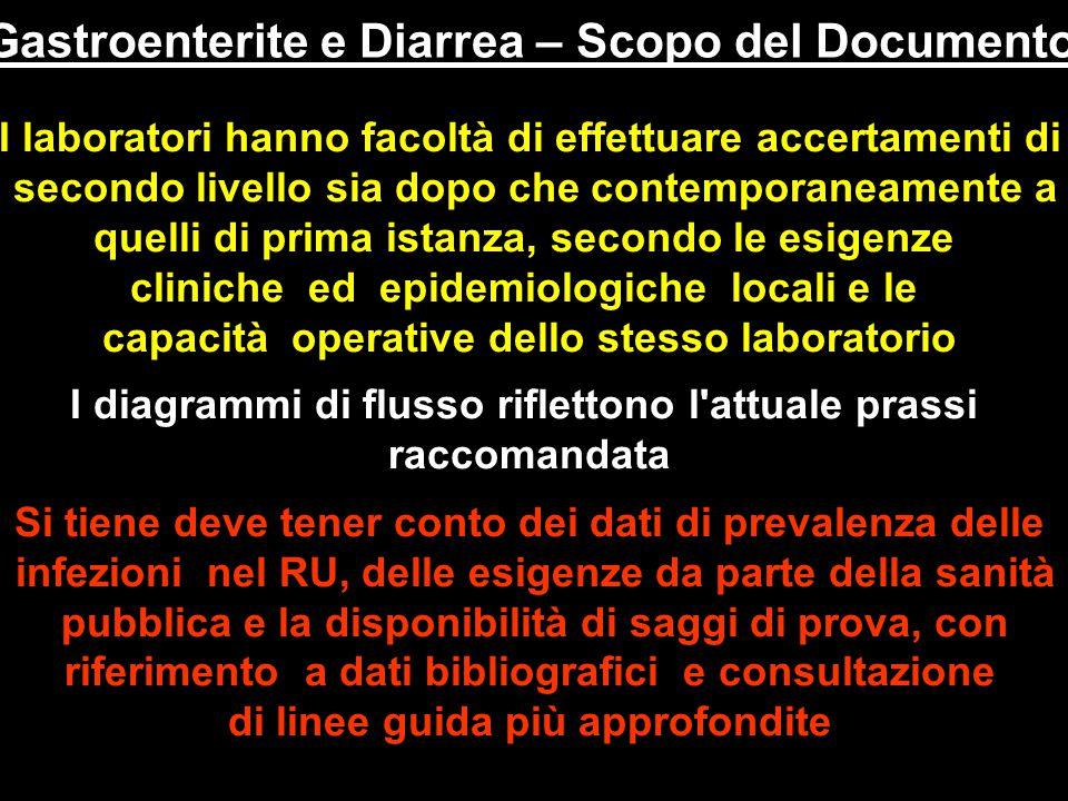 Gastroenterite e Diarrea – Scopo del Documento