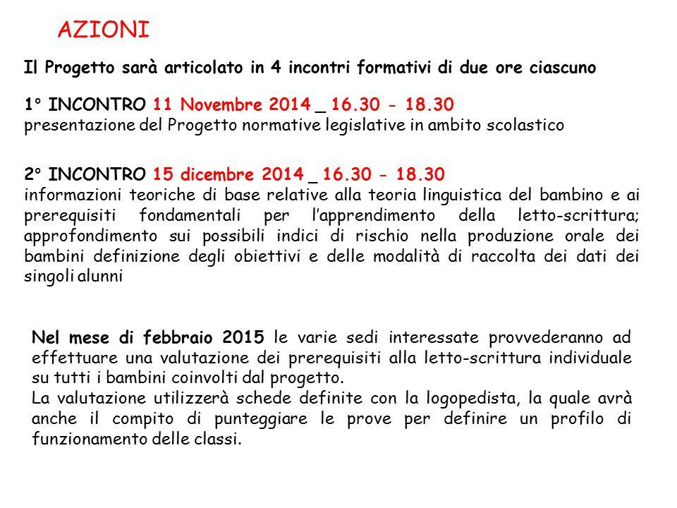 AZIONI Il Progetto sarà articolato in 4 incontri formativi di due ore ciascuno. 1° INCONTRO 11 Novembre 2014 _ 16.30 - 18.30.