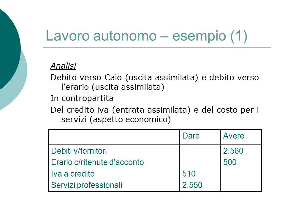 Lavoro autonomo – esempio (1)