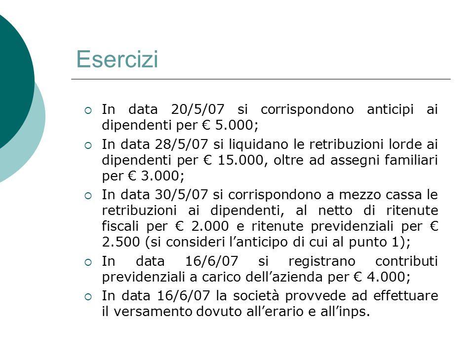 Esercizi In data 20/5/07 si corrispondono anticipi ai dipendenti per € 5.000;