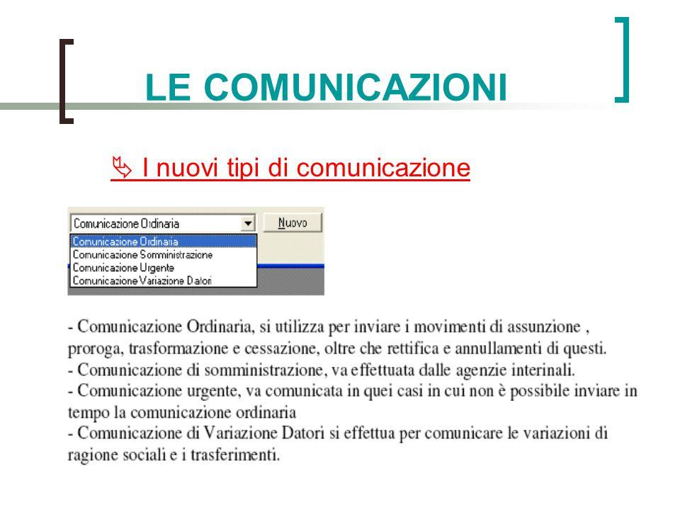 LE COMUNICAZIONI  I nuovi tipi di comunicazione