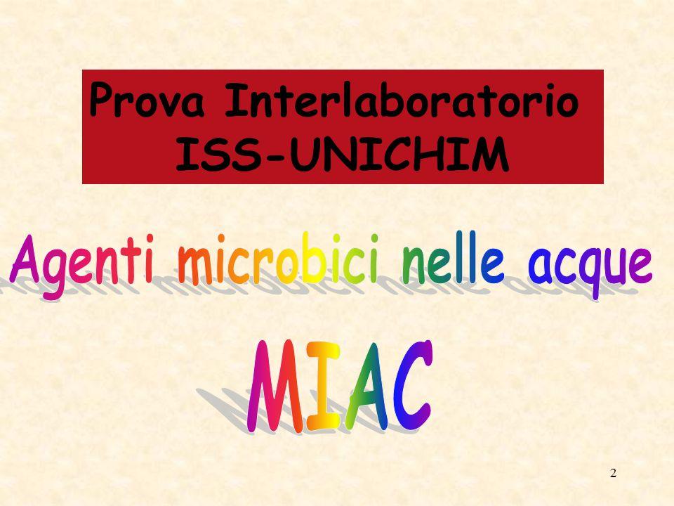 Prova Interlaboratorio Agenti microbici nelle acque