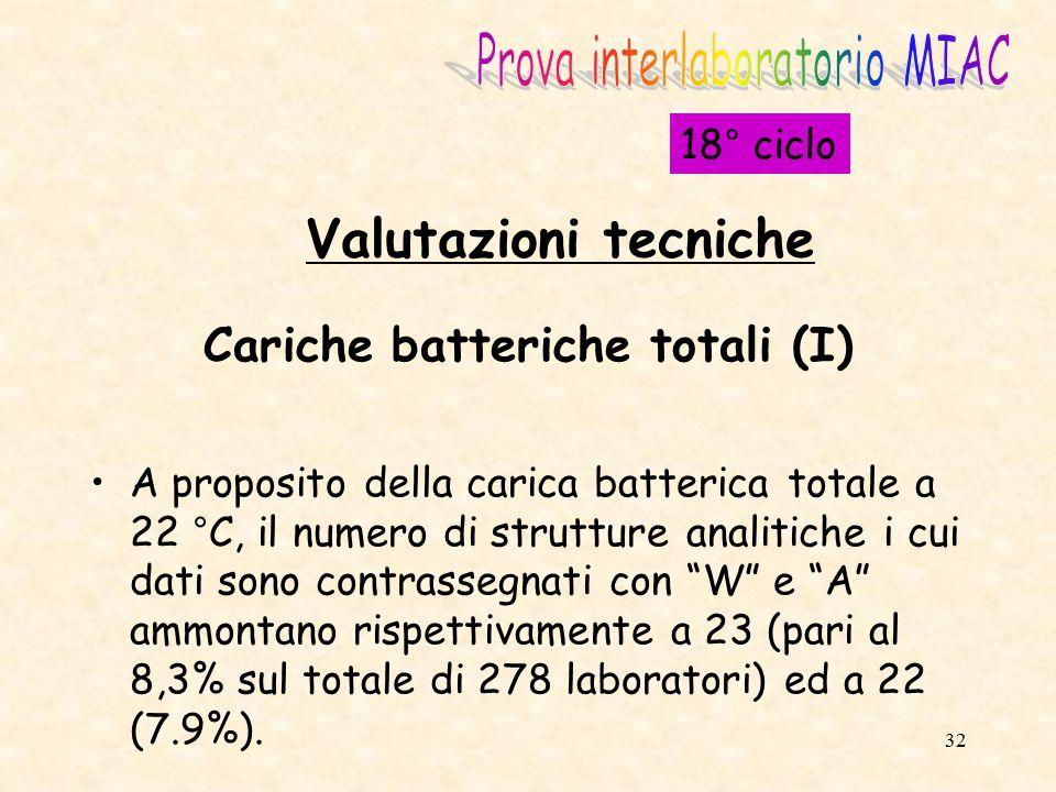 Cariche batteriche totali (I)