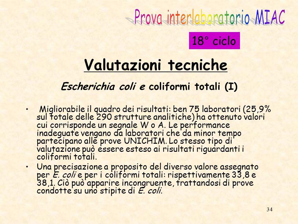 Escherichia coli e coliformi totali (I)