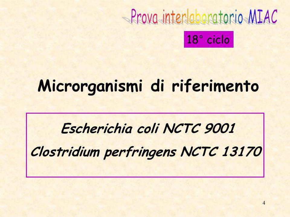 Microrganismi di riferimento Clostridium perfringens NCTC 13170