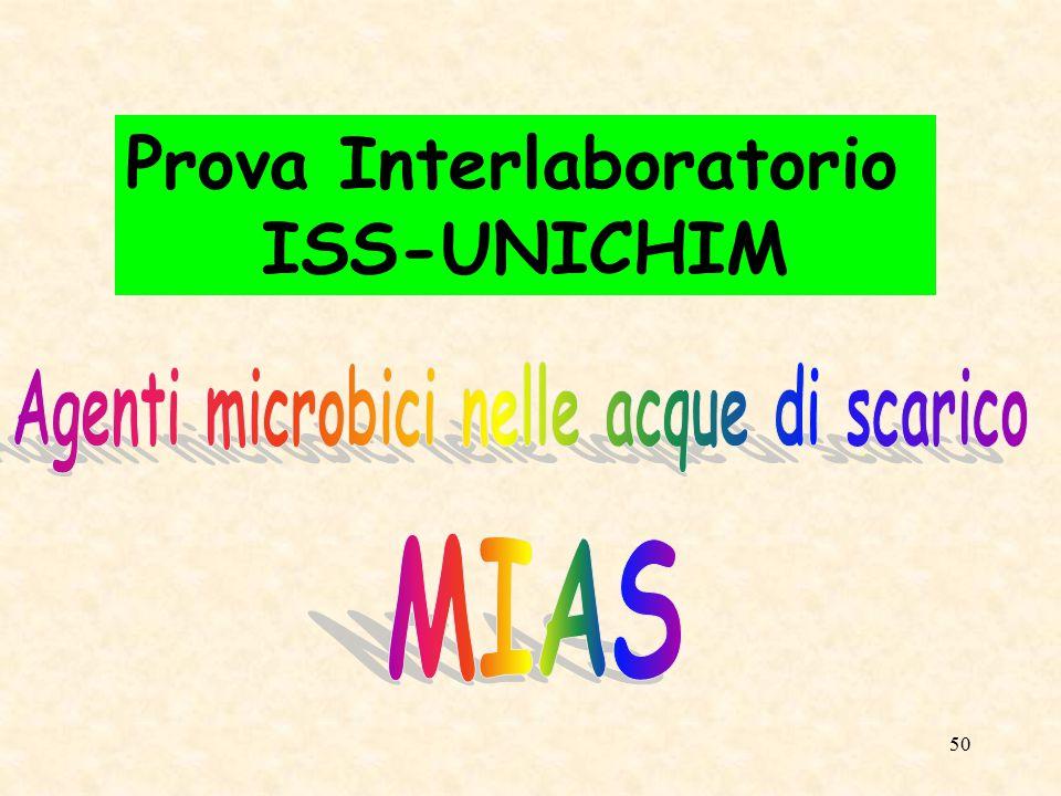 Prova Interlaboratorio Agenti microbici nelle acque di scarico