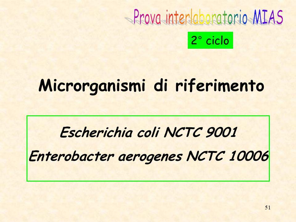 Microrganismi di riferimento Enterobacter aerogenes NCTC 10006