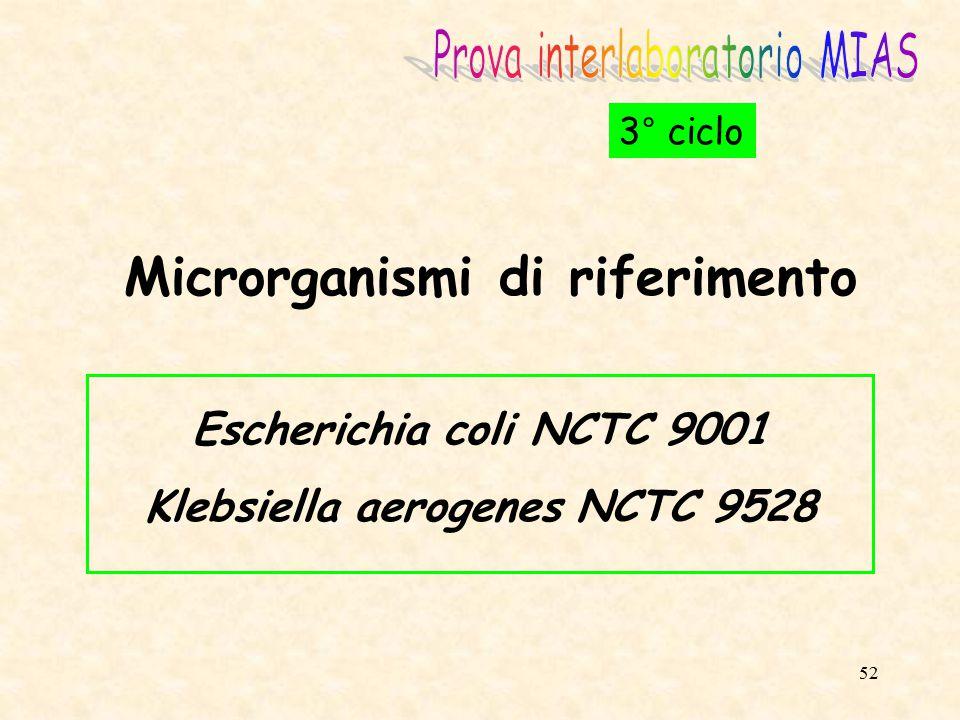 Microrganismi di riferimento