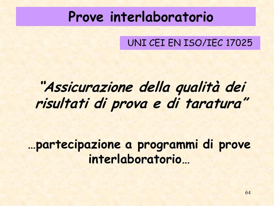 Prove interlaboratorio