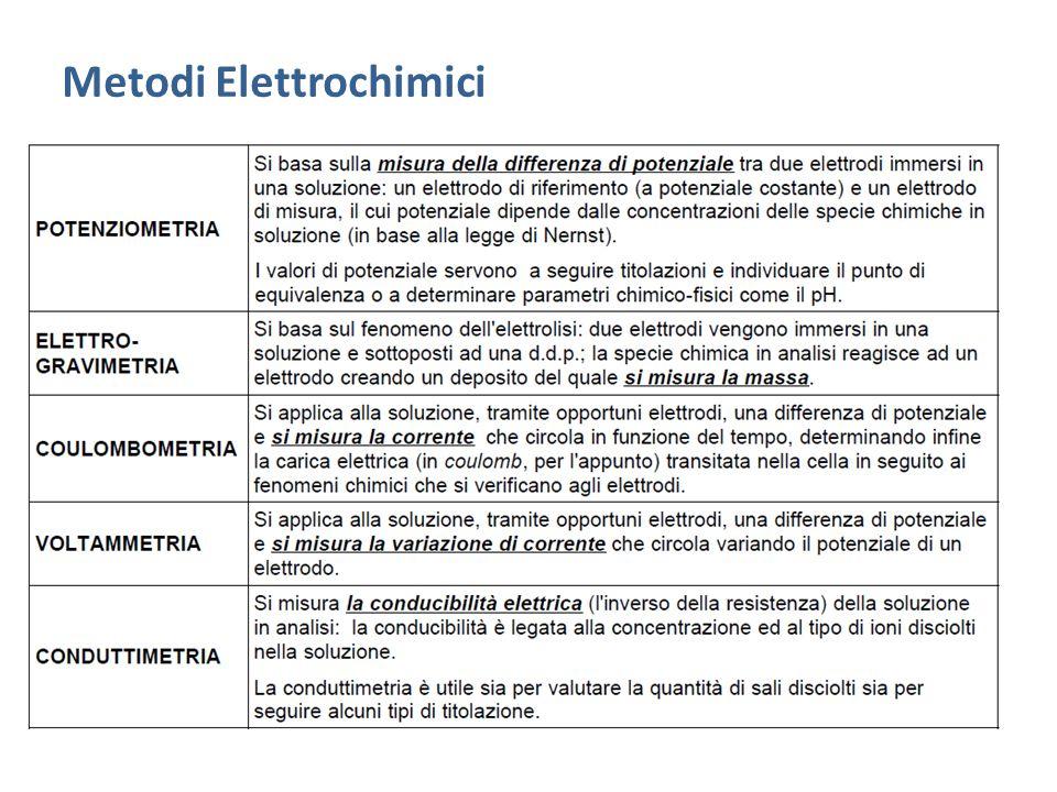 Metodi Elettrochimici