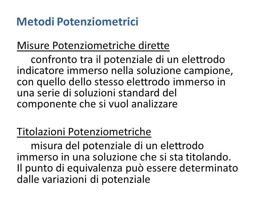 Metodi Potenziometrici