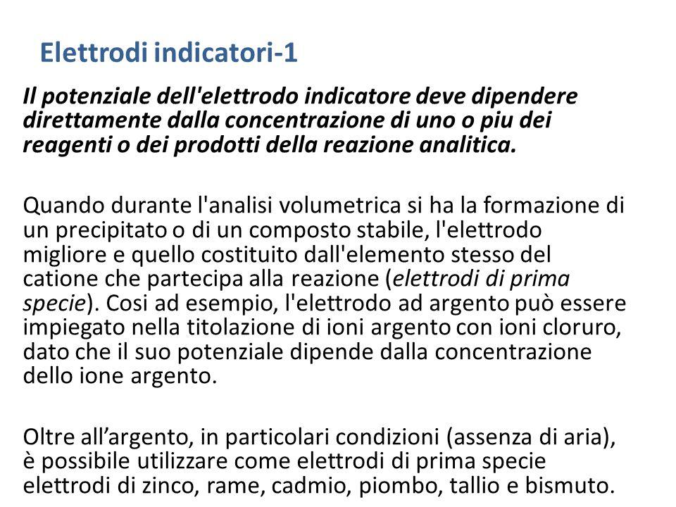 Elettrodi indicatori-1