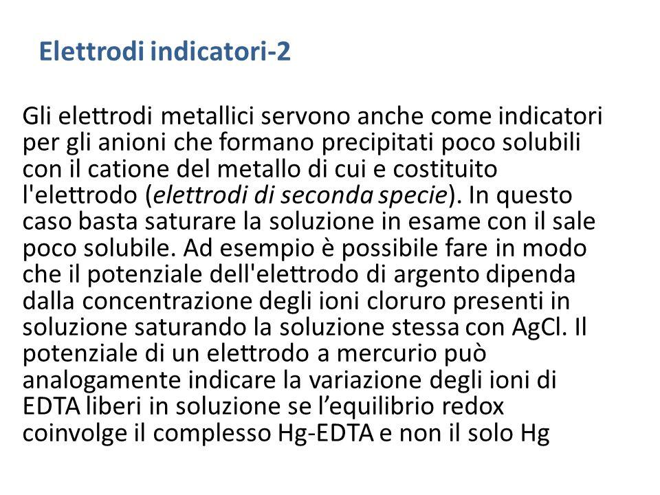 Elettrodi indicatori-2