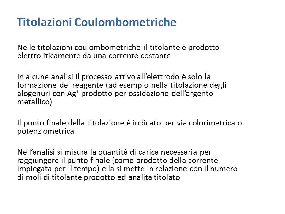 Titolazioni Coulombometriche