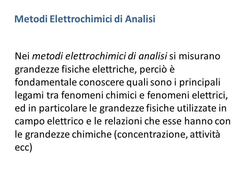 Metodi Elettrochimici di Analisi