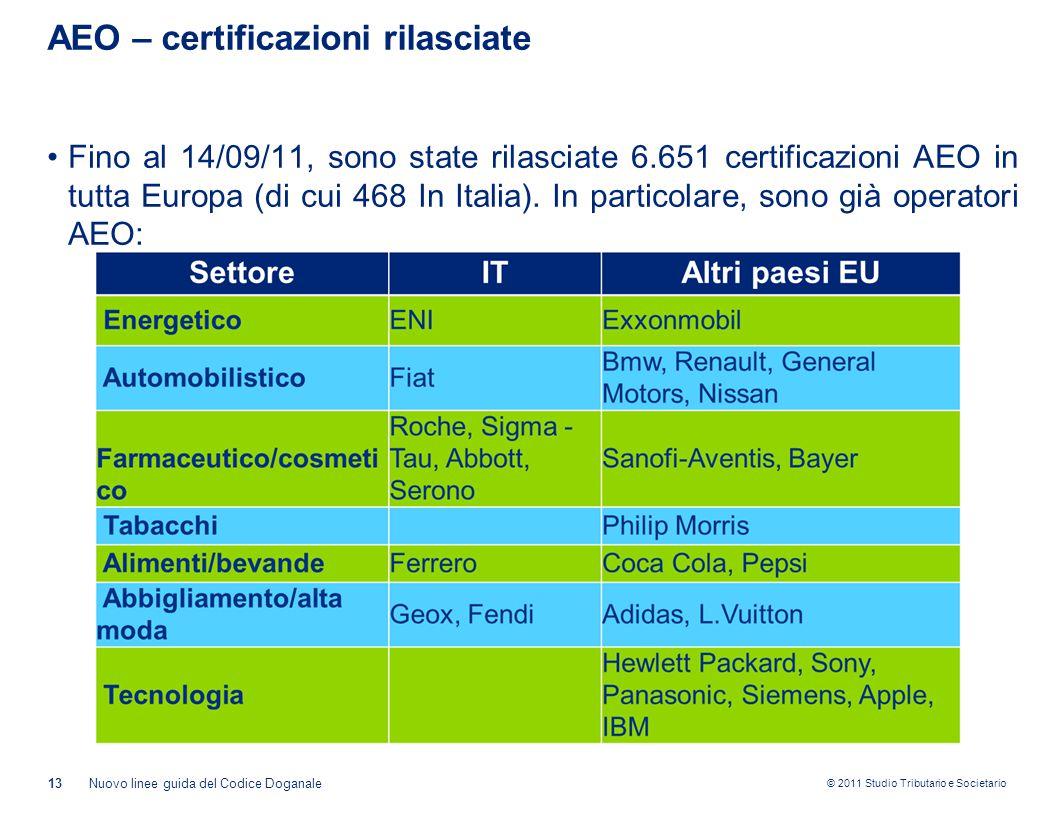 AEO – certificazioni rilasciate