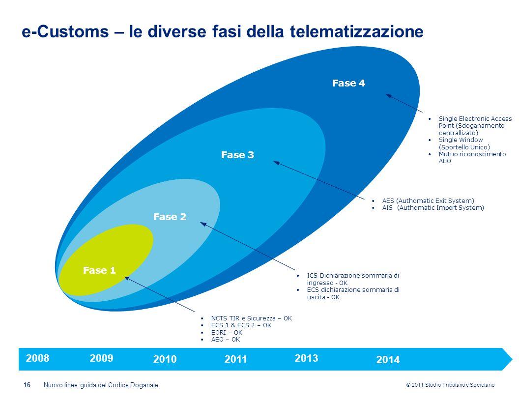 e-Customs – le diverse fasi della telematizzazione