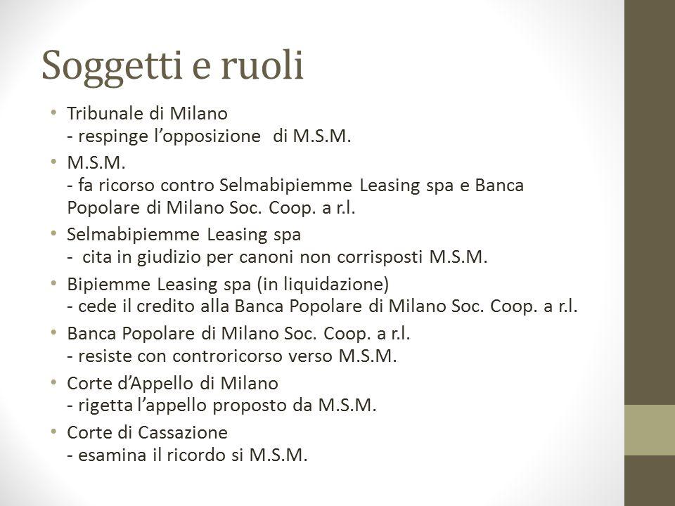 Soggetti e ruoli Tribunale di Milano - respinge l'opposizione di M.S.M.
