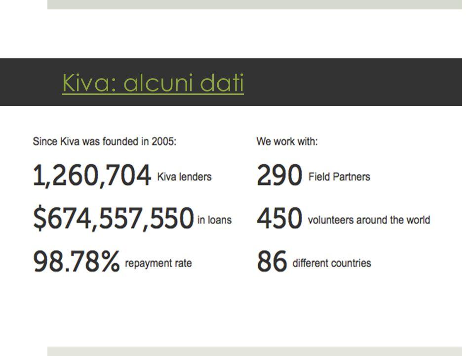 Kiva: alcuni dati