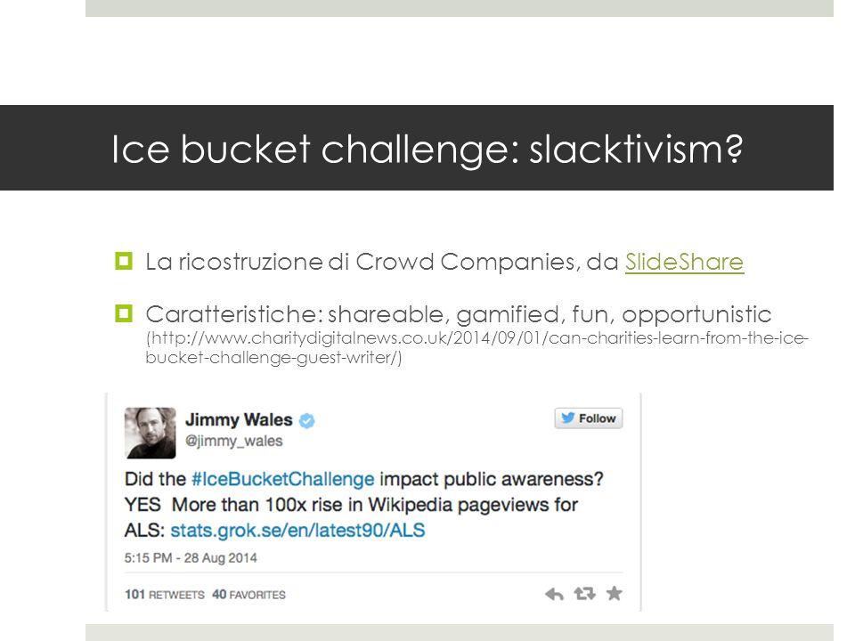Ice bucket challenge: slacktivism