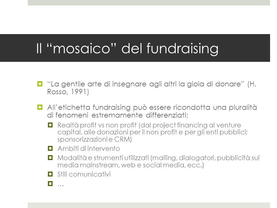 Il mosaico del fundraising