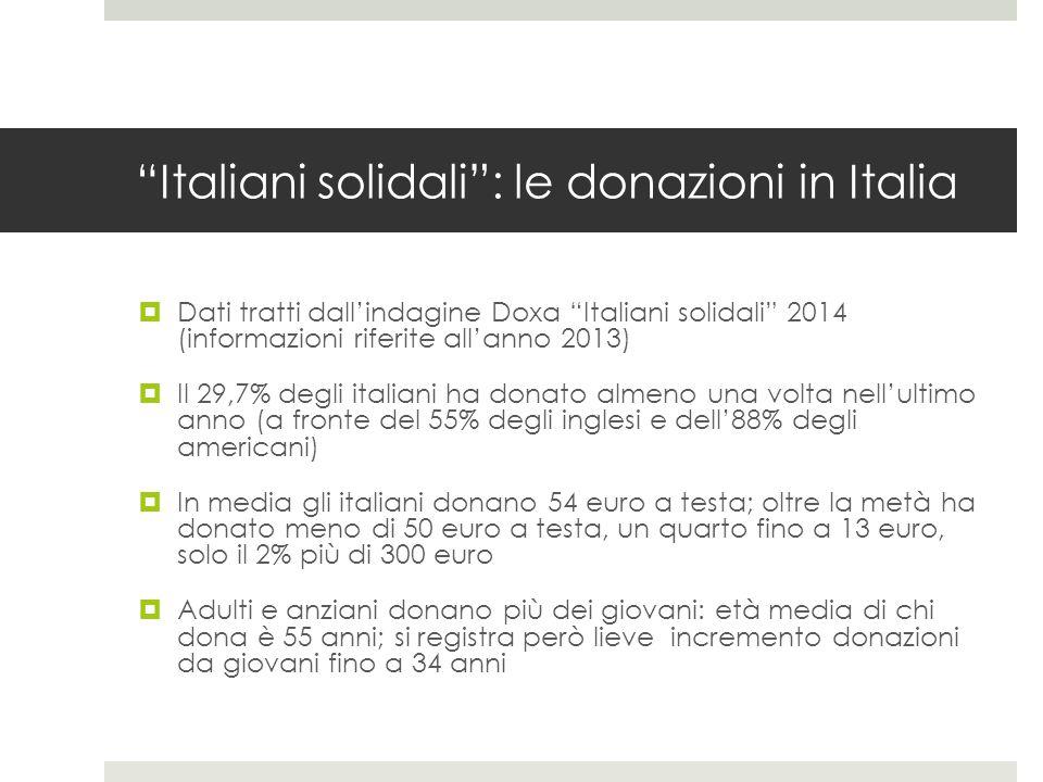 Italiani solidali : le donazioni in Italia