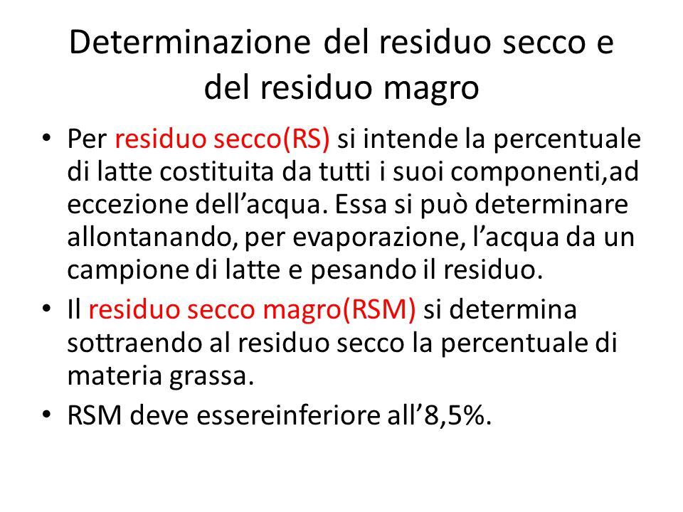 Determinazione del residuo secco e del residuo magro
