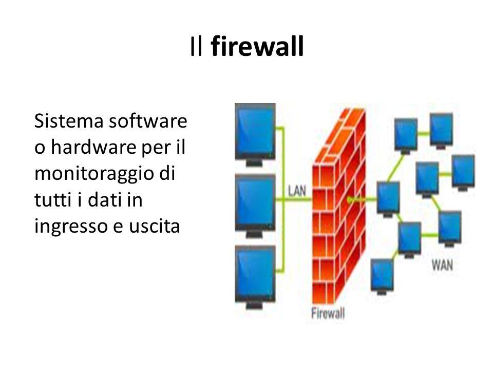 Il firewall Sistema software o hardware per il monitoraggio di tutti i dati in ingresso e uscita
