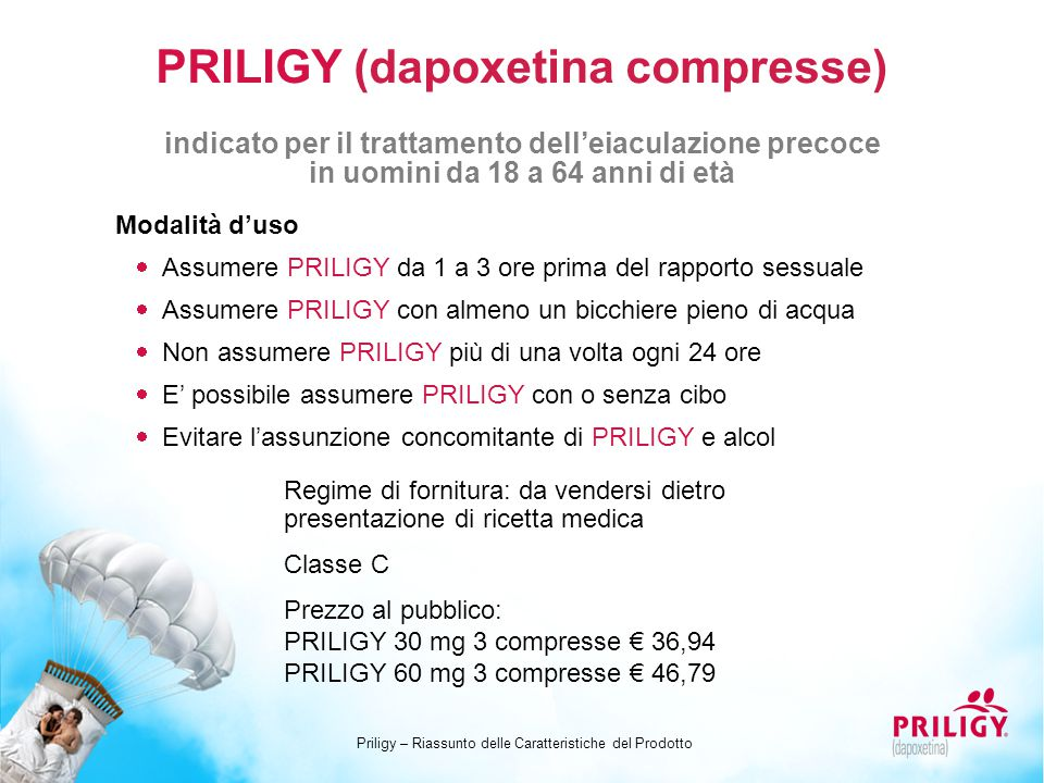 PRILIGY (dapoxetina compresse)