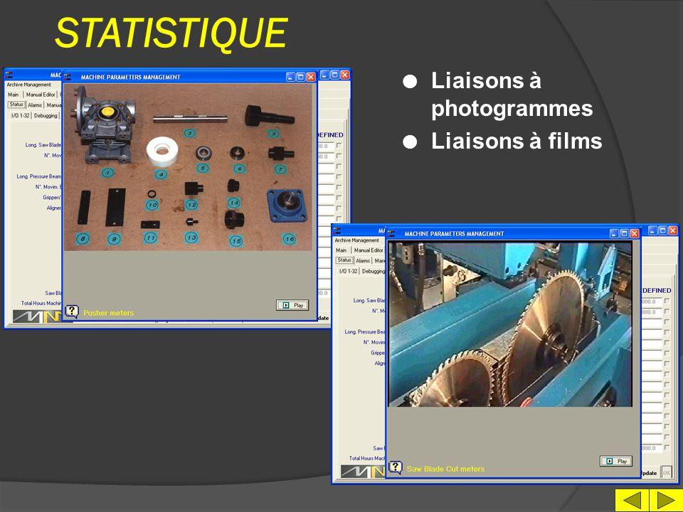 STATISTIQUE Liaisons à photogrammes Liaisons à films