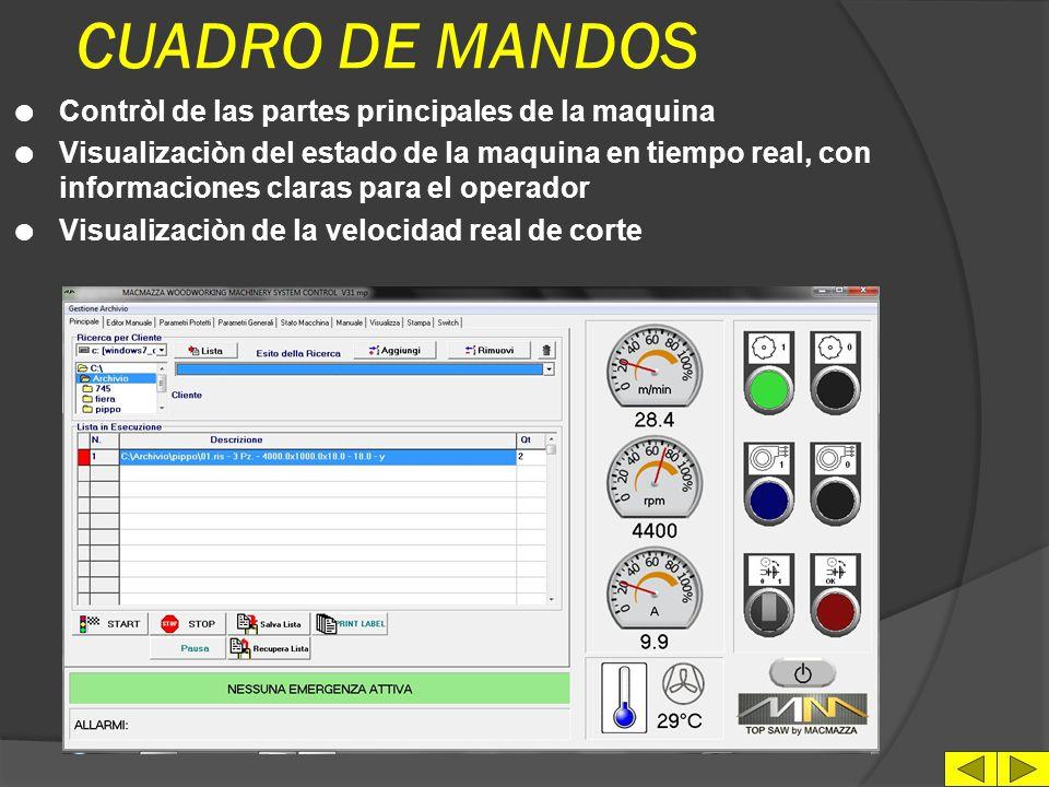 CUADRO DE MANDOS Contròl de las partes principales de la maquina
