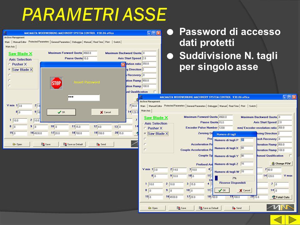 PARAMETRI ASSE Password di accesso dati protetti