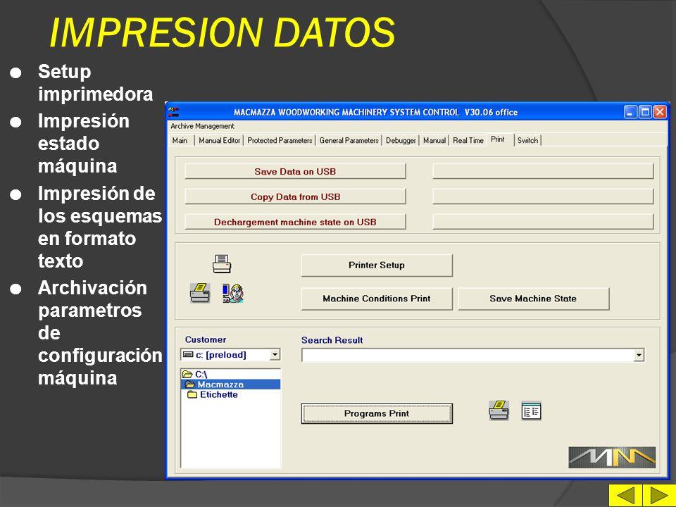 IMPRESION DATOS Setup imprimedora Impresión estado máquina