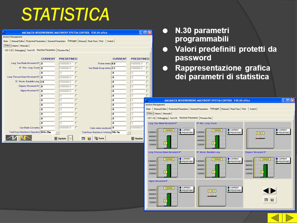 STATISTICA N.30 parametri programmabili