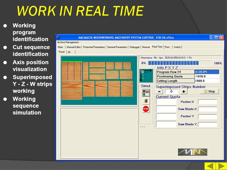 WORK IN REAL TIME Working program identification