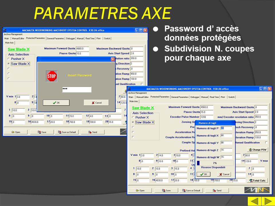 PARAMETRES AXE Password d' accès données protégées