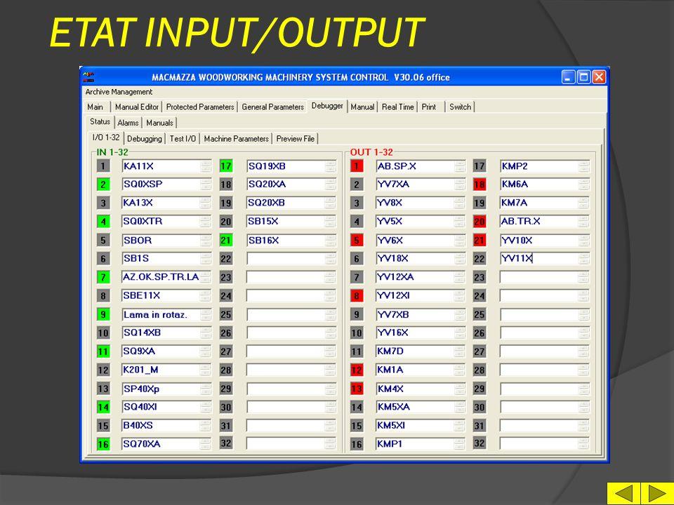 ETAT INPUT/OUTPUT
