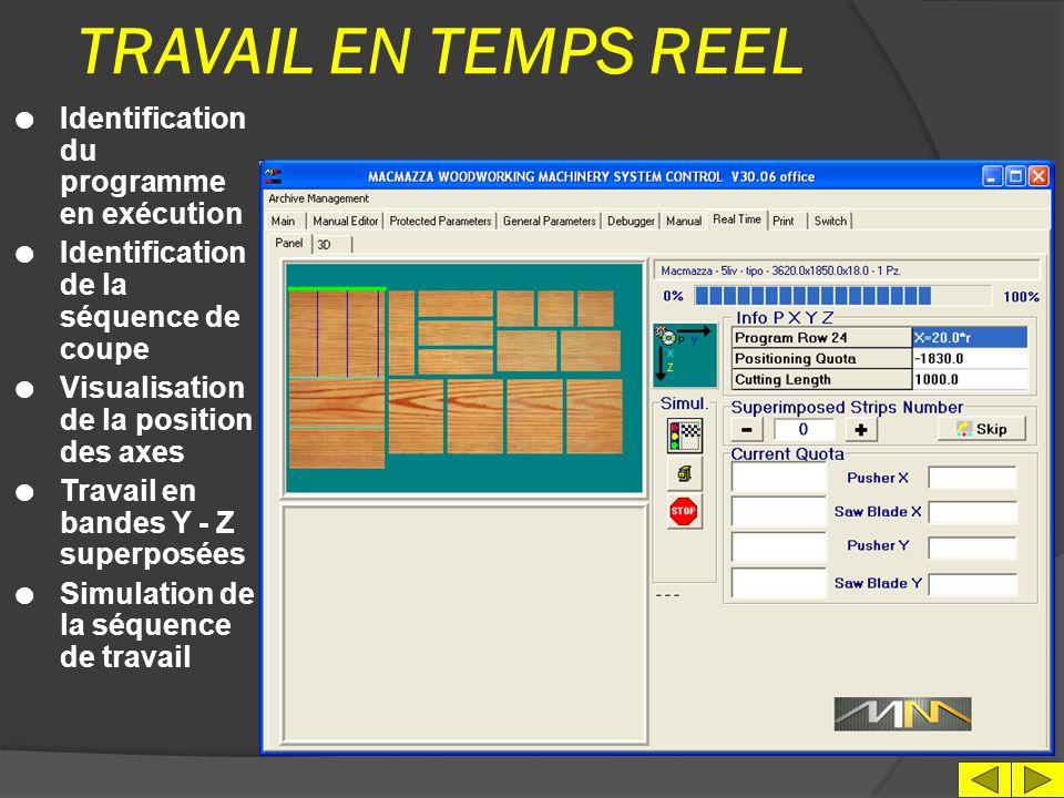 TRAVAIL EN TEMPS REEL Identification du programme en exécution