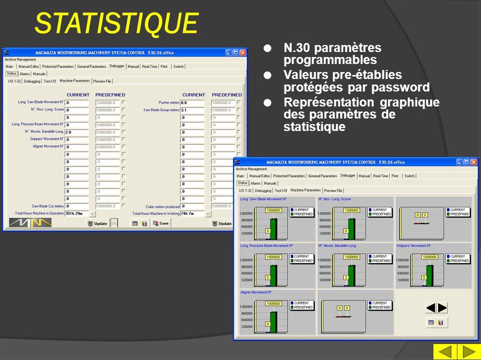STATISTIQUE N.30 paramètres programmables