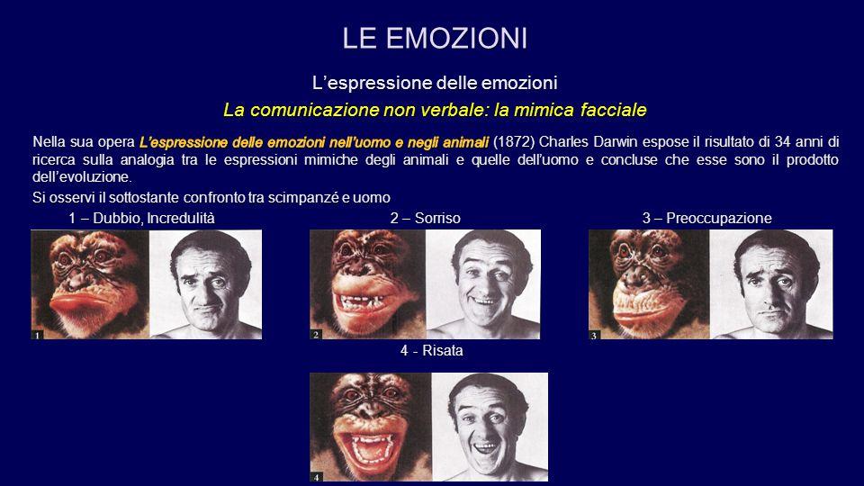 LE EMOZIONI L'espressione delle emozioni